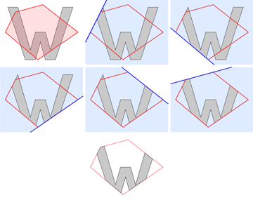 Sutherland-Hodgman clipping algorithm, by Wojciech Mula.