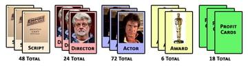 Content Totals