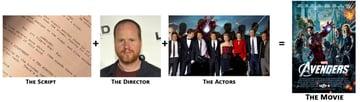 Movie process
