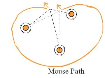 Circling multiple cirlce