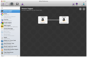 Amazon Suggest Workflow Pane