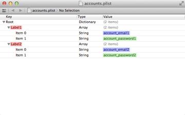 Accounts Plist file