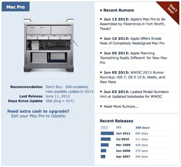 This is the old Mac Pro. Don't buy. A new one is imminent.