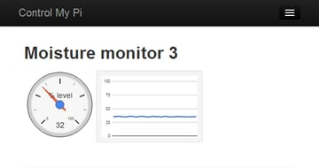 Moisture monitor chart