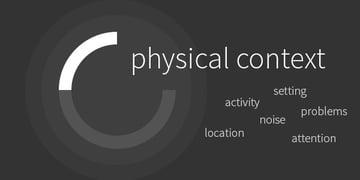 context circle