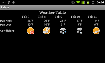 Android SDK - Table Layouts - Figure 2 - Landscape