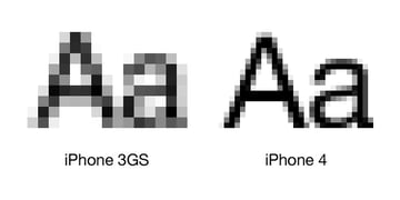 High resolution iPhone graphics