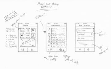 Design an iPhone Bank App