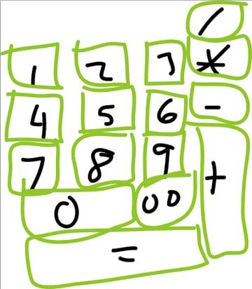 Finger sketch of a simple keypad