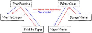 dependency_comparison