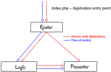 oo_initial_class_diagram