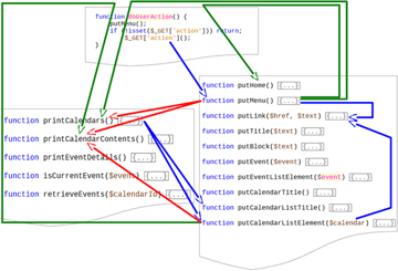 organized_procedural_schema