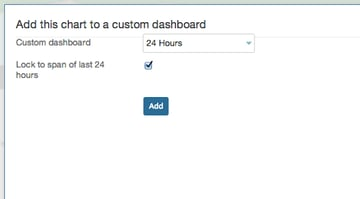 04_add_chart_to_dashboard