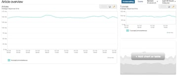13_article_and_tutorial_dashboard