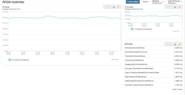 15_custom_dashboard_with_table
