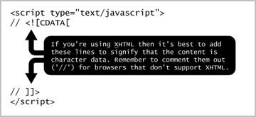 Specify CDATA if you're using XHTML