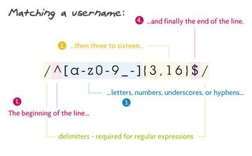 Matching a username