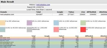 SEOCentro Link Popularity Check Tool