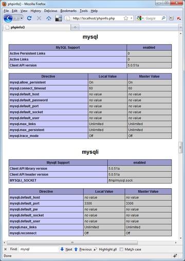 PHP Mysql success