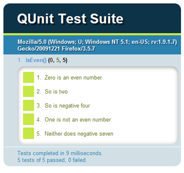 a test for isEven()