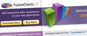 Fusion Charts