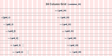 top section of the 24-column 960 demo with grid classes labeled