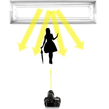 indoor flash photography