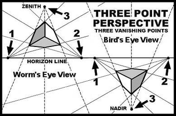 Three-Point Perspective