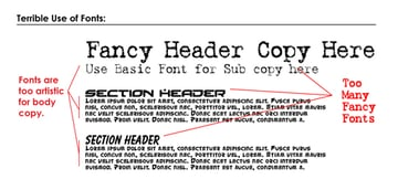 Font Use