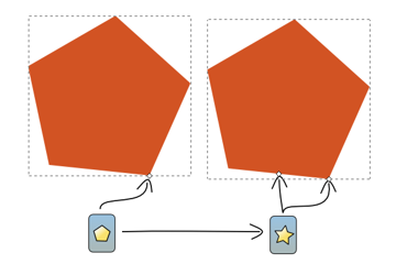 convert polygons