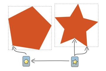 converting polygons
