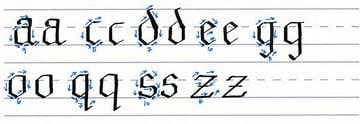 gothic script - upward serif alphabets