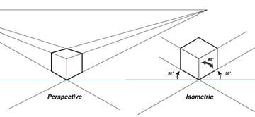 Perspective vs Isometric