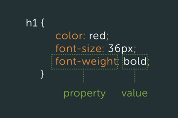 css-best-property-value