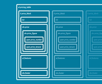 css3-pricing-table-markup