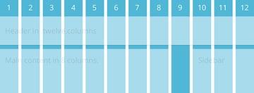 Grille CSS de Foundation avec 12 colonnes