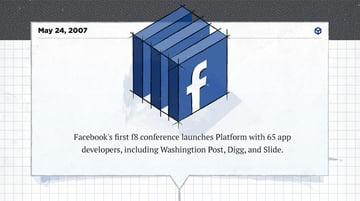 The Chronicles of Facebook's Developer Platform [Infographic]