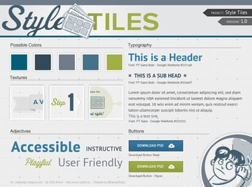 A Style Tile Representation of the Style Tiles Website