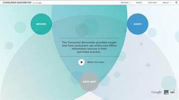 consumerbarometer
