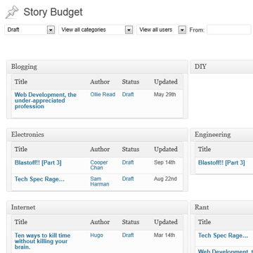 Story Budget View