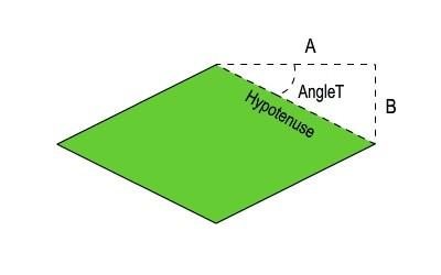 I hope you like trigonometry.