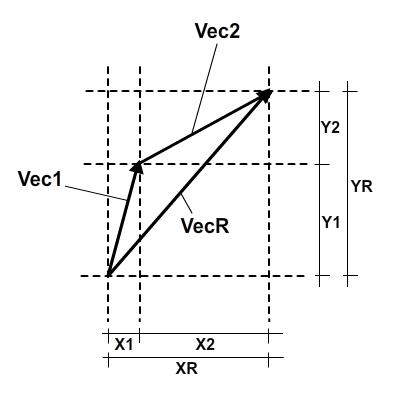 Flash math vectors in AS3