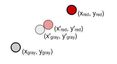 collision between 2 circles.