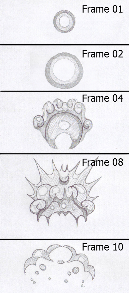 Drawing of all of the keyframes.