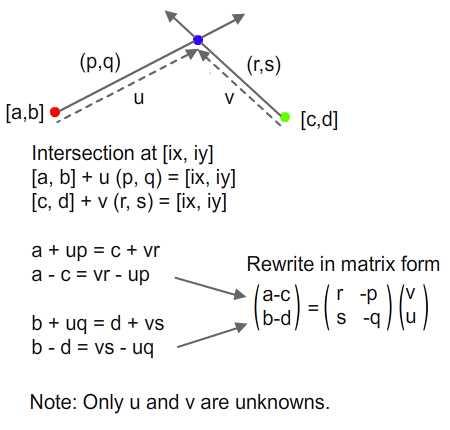 deriving matrix from parametric equations