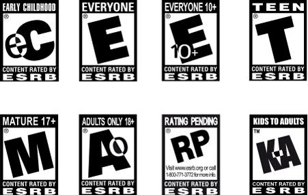 Common ESRB Ratings