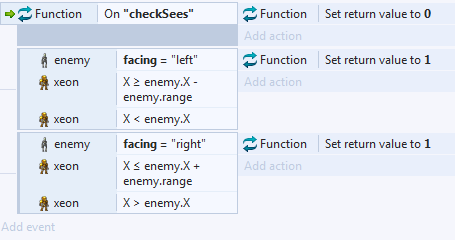 checkSees function