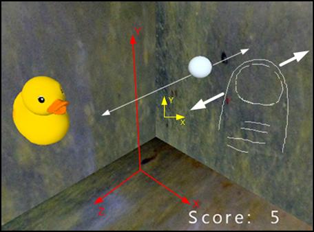 Two dimensional vs. Three dimensional Axes.