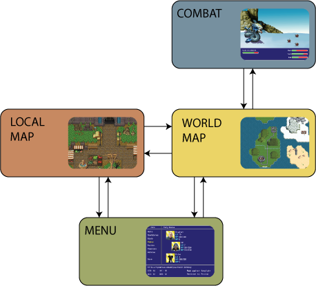 jrpg-states-and-transistions