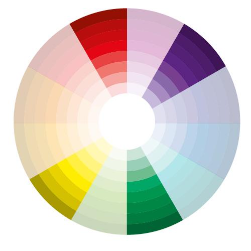 Tetradic Double Complementary Color Scheme